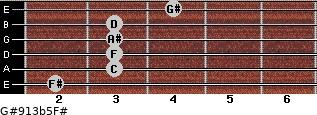 G#9/13b5/F# for guitar on frets 2, 3, 3, 3, 3, 4