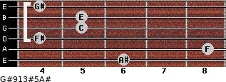 G#9/13#5/A# for guitar on frets 6, 8, 4, 5, 5, 4
