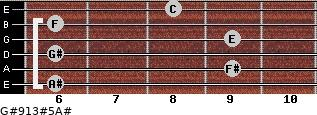 G#9/13#5/A# for guitar on frets 6, 9, 6, 9, 6, 8