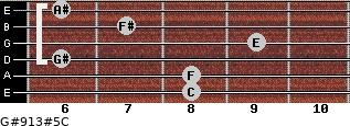 G#9/13#5/C for guitar on frets 8, 8, 6, 9, 7, 6