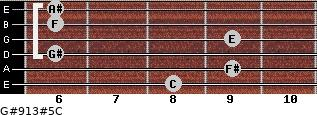 G#9/13#5/C for guitar on frets 8, 9, 6, 9, 6, 6