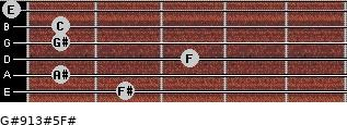 G#9/13#5/F# for guitar on frets 2, 1, 3, 1, 1, 0