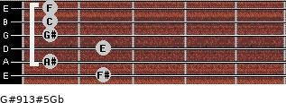 G#9/13#5/Gb for guitar on frets 2, 1, 2, 1, 1, 1