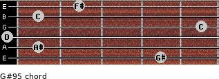 G#9(-5) for guitar on frets 4, 1, 0, 5, 1, 2