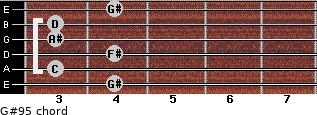 G#9(-5) for guitar on frets 4, 3, 4, 3, 3, 4