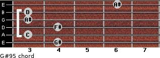G#9(-5) for guitar on frets 4, 3, 4, 3, 3, 6