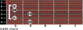 G#9(-5) for guitar on frets 4, 3, 4, 3, 3, x