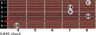 G#9(-5) for guitar on frets 4, x, 8, 7, 7, 8