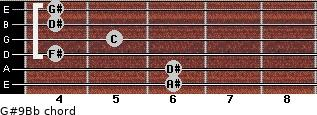 G#9/Bb for guitar on frets 6, 6, 4, 5, 4, 4
