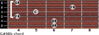 G#9/Bb for guitar on frets 6, 6, 4, 5, 7, 4
