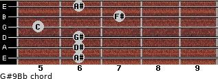 G#9/Bb for guitar on frets 6, 6, 6, 5, 7, 6