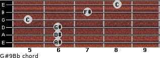 G#9/Bb for guitar on frets 6, 6, 6, 5, 7, 8