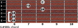 G#9/Bb for guitar on frets 6, 6, 6, 8, 7, 8