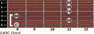 G#9/C for guitar on frets 8, 11, 8, 11, 11, 11