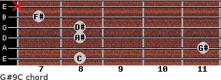G#9/C for guitar on frets 8, 11, 8, 8, 7, x