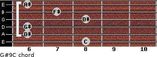 G#9/C for guitar on frets 8, 6, 6, 8, 7, 6