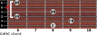 G#9/C for guitar on frets 8, 9, 6, 8, x, 6