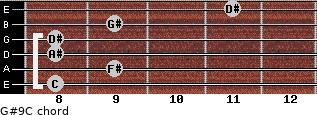G#9/C for guitar on frets 8, 9, 8, 8, 9, 11