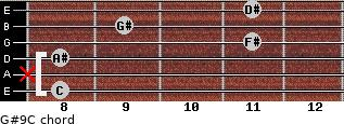 G#9/C for guitar on frets 8, x, 8, 11, 9, 11