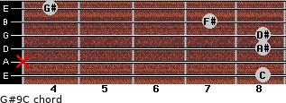 G#9/C for guitar on frets 8, x, 8, 8, 7, 4