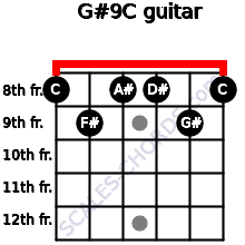 G#9/C for guitar on frets 8, 9, 8, 8, 9, 8