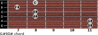 G#9/D# for guitar on frets 11, 11, 8, 8, 7, 8