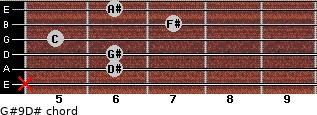G#9/D# for guitar on frets x, 6, 6, 5, 7, 6