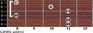 G#9/Eb add(m2) guitar chord