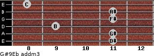 G#9/Eb add(m3) guitar chord
