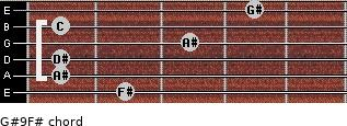 G#9/F# for guitar on frets 2, 1, 1, 3, 1, 4