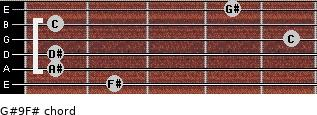 G#9/F# for guitar on frets 2, 1, 1, 5, 1, 4