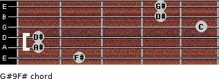 G#9/F# for guitar on frets 2, 1, 1, 5, 4, 4