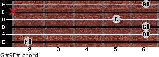 G#9/F# for guitar on frets 2, 6, 6, 5, x, 6