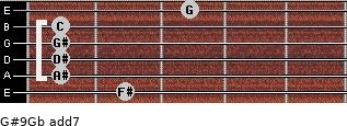 G#9/Gb add(7) guitar chord