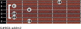 G#9/Gb add(m2) guitar chord
