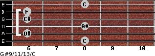 G#9/11/13/C for guitar on frets 8, 6, 8, 6, 6, 8