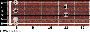 G#9/11/13/C for guitar on frets 8, 8, 11, 8, 11, 8