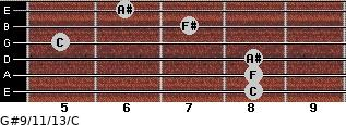 G#9/11/13/C for guitar on frets 8, 8, 8, 5, 7, 6