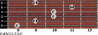 G#9/11/13/C for guitar on frets 8, 9, 10, 10, 11, 9