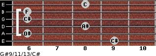 G#9/11/13/C# for guitar on frets 9, 6, 8, 6, 6, 8