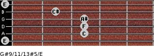 G#9/11/13#5/E for guitar on frets 0, 3, 3, 3, 2, 0