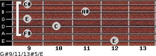 G#9/11/13#5/E for guitar on frets 12, 9, 10, 9, 11, 9