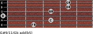 G#9/11/Gb add(b5) guitar chord