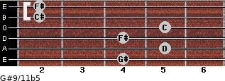 G#9/11b5 for guitar on frets 4, 5, 4, 5, 2, 2