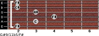 G#9/11b5/F# for guitar on frets 2, 3, 4, 3, 2, 2