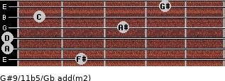 G#9/11b5/Gb add(m2) guitar chord