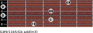 G#9/11b5/Gb add(m3) guitar chord