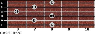 G#9/11#5/C for guitar on frets 8, 7, 8, 6, 7, 8