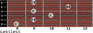 G#9/11#5/C for guitar on frets 8, 9, 10, 9, 11, 9