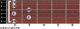 G#9/11#5/F# for guitar on frets 2, 3, 2, 3, 2, 2